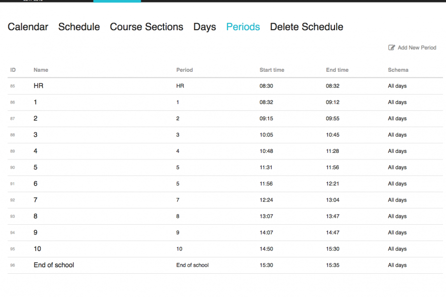 Course And Schedule Modules 02